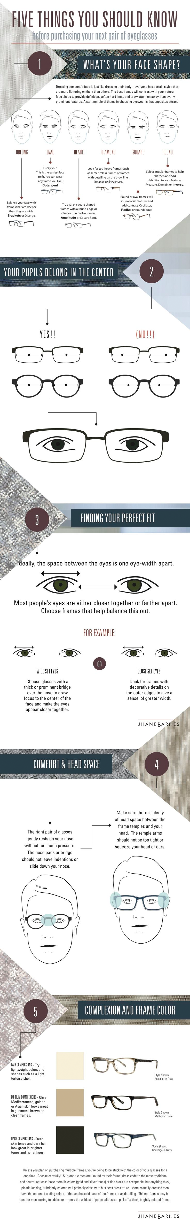 #SeeLifeClearly - Five Things To Know Before Purchasing Your Next Eyeglasses